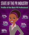 National Black PR Society Survey