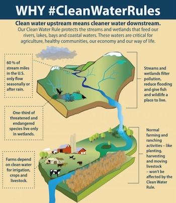EPA #CleanWaterRules