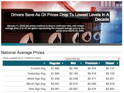 AAA study on gas price trend