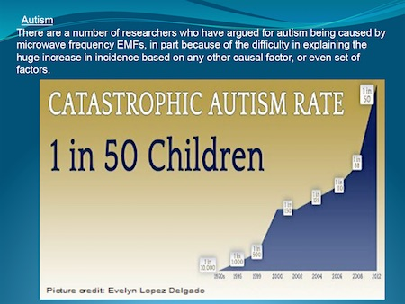 Catastrophic Autism Rate chart