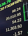 Dow hits 20,000