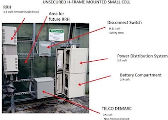 Unsecured 5G equipment