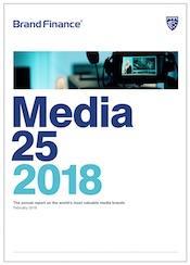 Brand Finance Annual Report