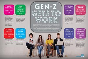 Gen Z chart