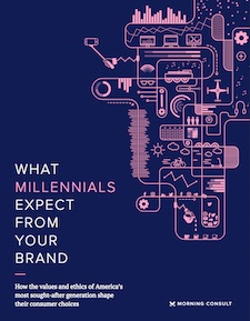 What Millennials Expect From Your Brand -- Morning Consult