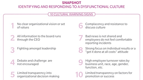 Identifying and Responding to a Dysfunctional Culture: 10 Cultural Warning Signs