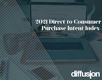 Diffusion's 2021 DTC Purchase Intent Index
