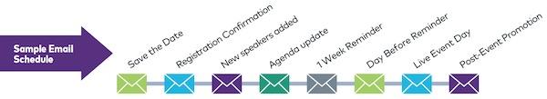 E-mail schedule